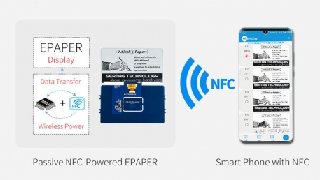 What Is NFC and NFC tag